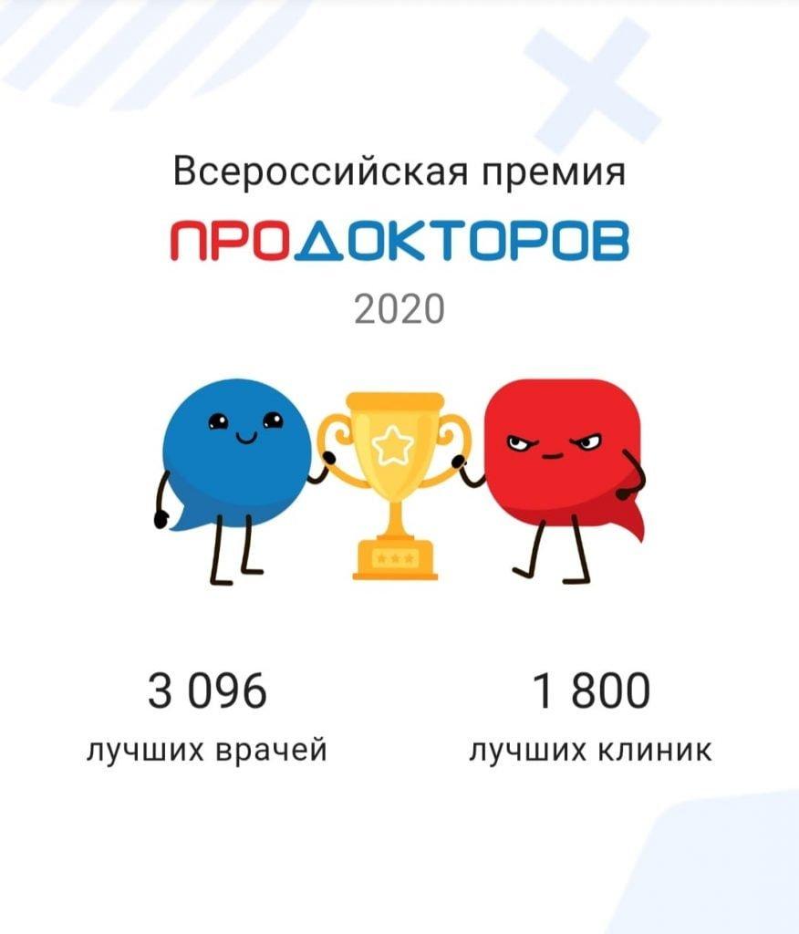 ФНКЦ РР стал победителем Всероссийской премии ПроДокторов 2020